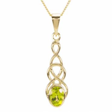 Precious Gemstones of the Month